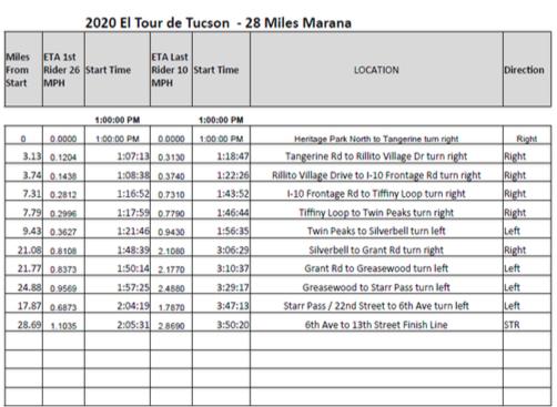 28 mile cue sheet