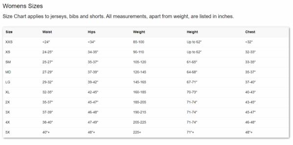 Gemini Size Charts